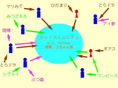 f:id:nakakzs:20090113053013j:plain