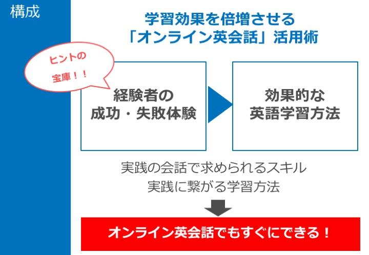 f:id:nakamai_jp:20171130003945j:plain
