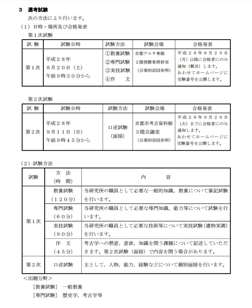 f:id:nakami_midsuki:20160708232429p:plain