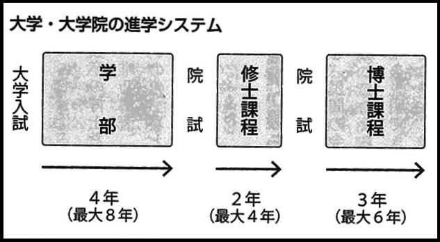 f:id:nakami_midsuki:20160713135546p:plain