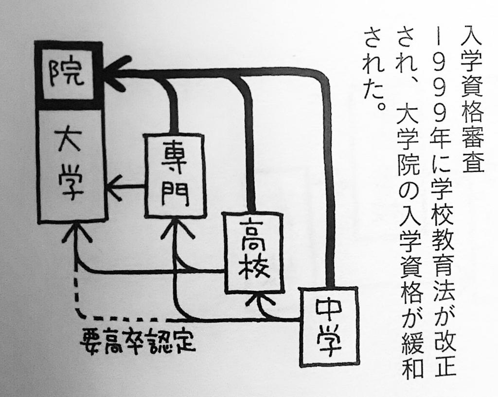 f:id:nakami_midsuki:20170121213818j:plain