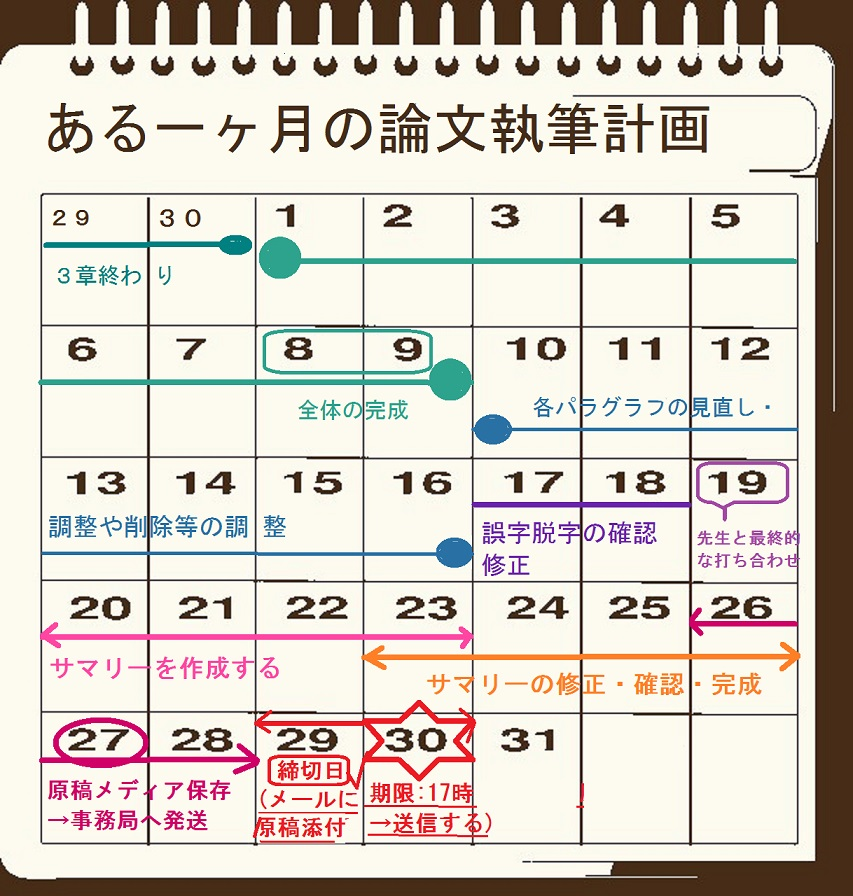 f:id:nakami_midsuki:20170604161424j:plain