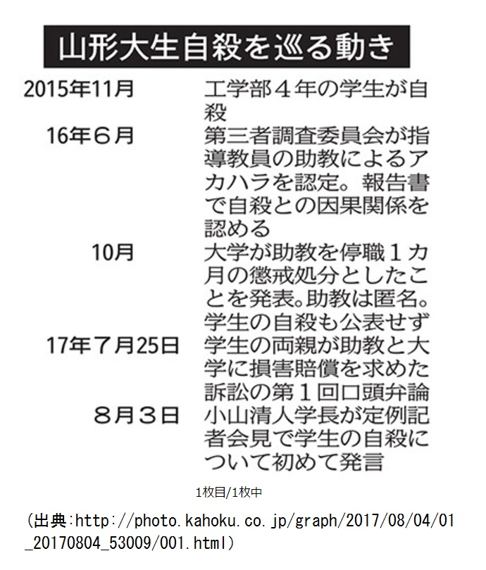 f:id:nakami_midsuki:20170804134133j:plain