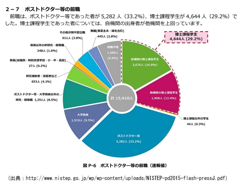 f:id:nakami_midsuki:20170814222603j:plain