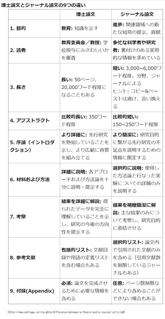 f:id:nakami_midsuki:20170910231250j:plain