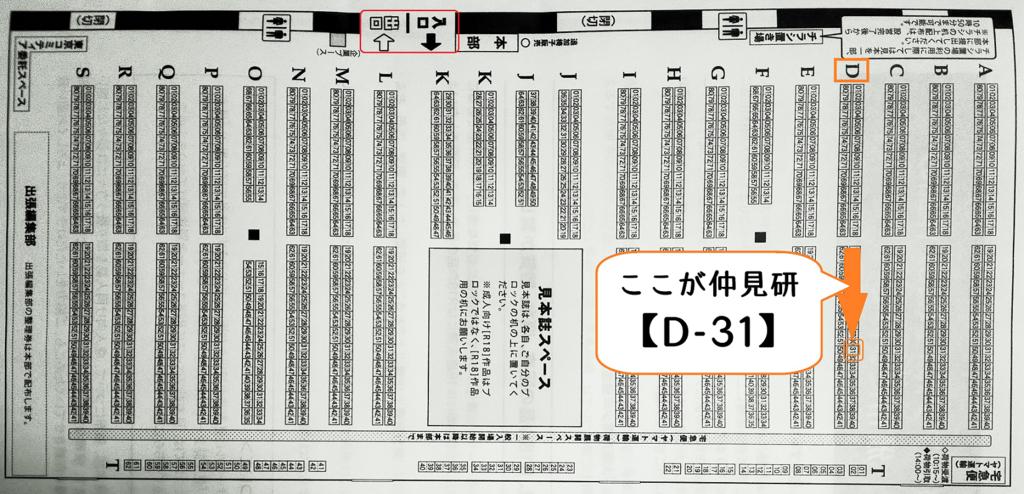 f:id:nakami_midsuki:20180501221302p:plain