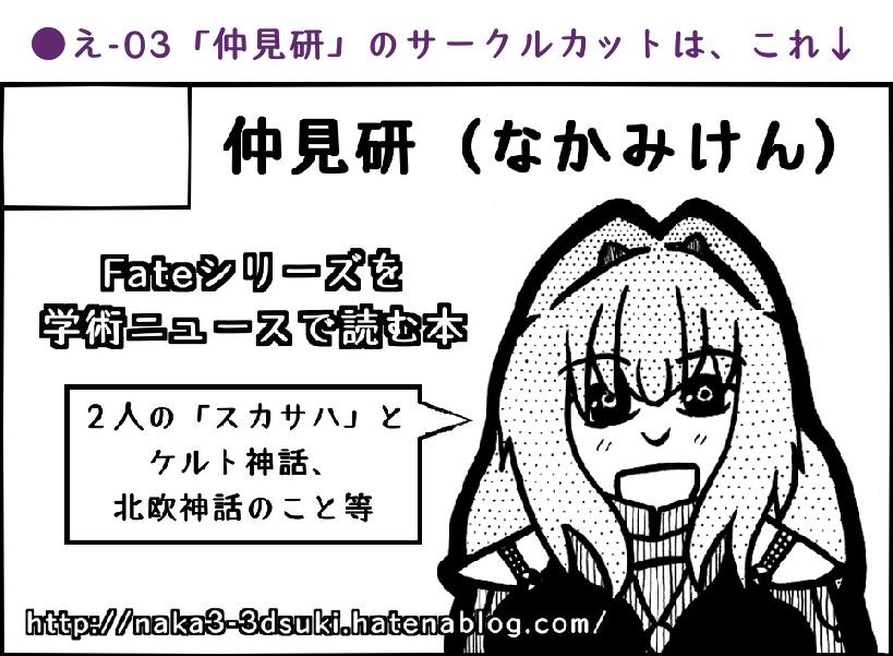 f:id:nakami_midsuki:20190225035723p:plain