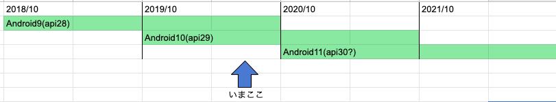 f:id:nakamigawa:20200611085939p:plain