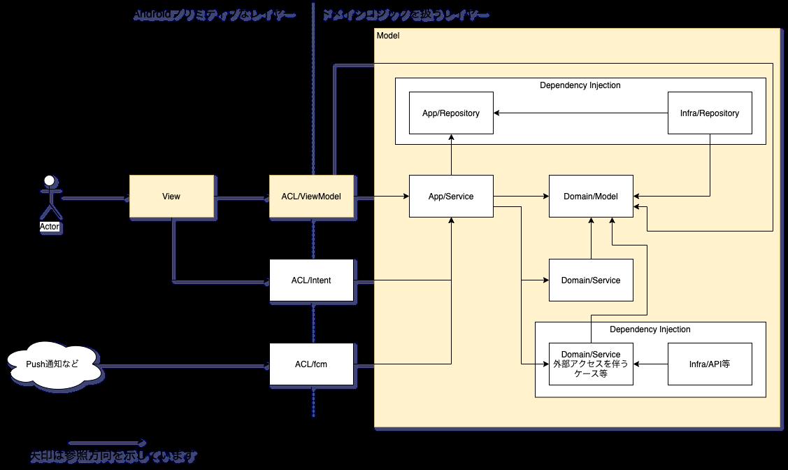 f:id:nakamigawa:20201216153738p:plain