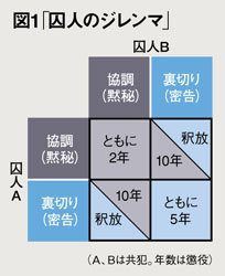 f:id:nakamoto_h:20160709003747j:image