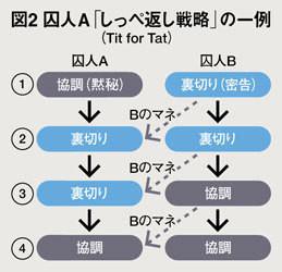 f:id:nakamoto_h:20160709003908j:image
