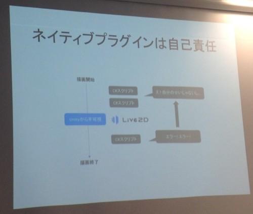 f:id:nakamura001:20150329212729j:image