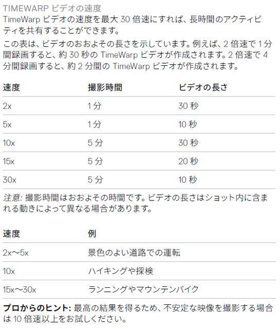 f:id:nakamura001:20180928220306p:image