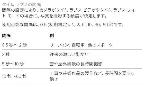 f:id:nakamura001:20180928220319p:image
