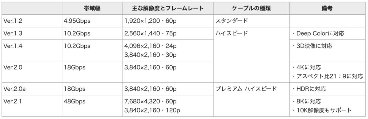 f:id:nakamura001:20200217155841p:plain