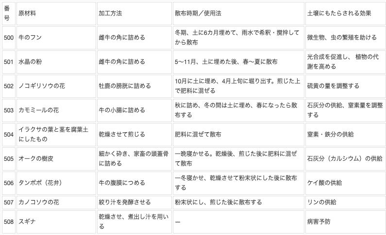 f:id:nakamura_wine_planning:20210601212455p:plain