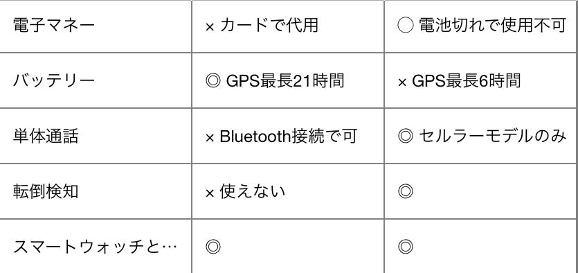 f:id:nakamurablog-kenbo:20180923180543j:plain