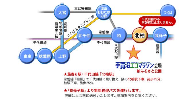 f:id:nakamurablog-kenbo:20181126165433p:image