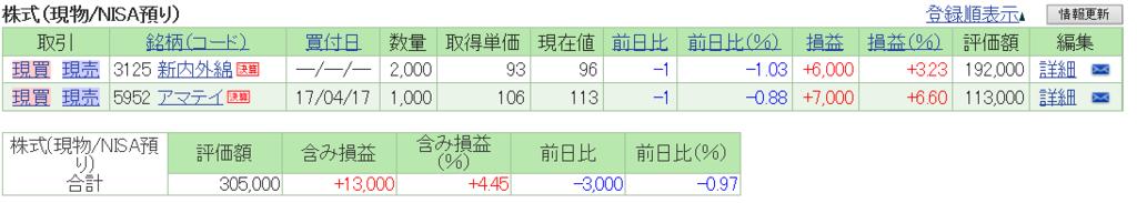 f:id:nakamuramail_46:20170428222733p:plain