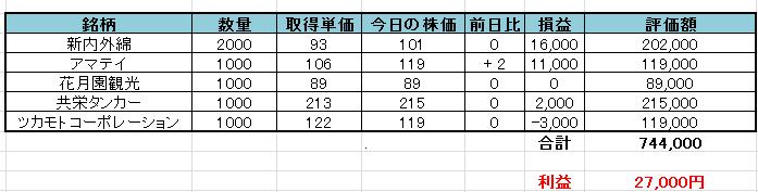 f:id:nakamuramail_46:20170605214037p:plain