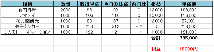 f:id:nakamuramail_46:20170607210201p:plain