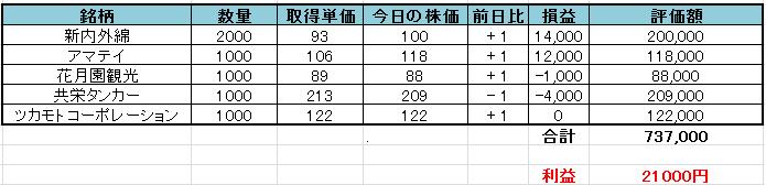 f:id:nakamuramail_46:20170611013608p:plain