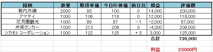 f:id:nakamuramail_46:20170613000138p:plain