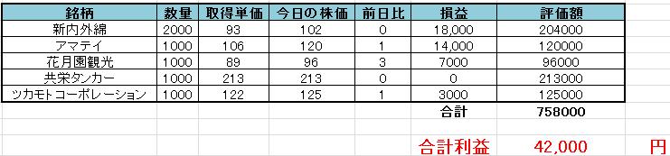f:id:nakamuramail_46:20170619220740p:plain