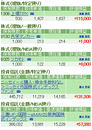 f:id:nakamuramail_46:20170718211248p:plain