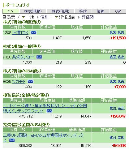 f:id:nakamuramail_46:20170720191035p:plain