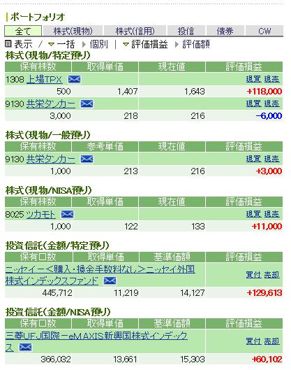 f:id:nakamuramail_46:20170727203531p:plain