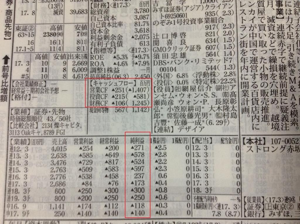 f:id:nakamuramail_46:20170825194824j:plain