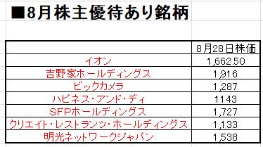 f:id:nakamuramail_46:20170828220321p:plain