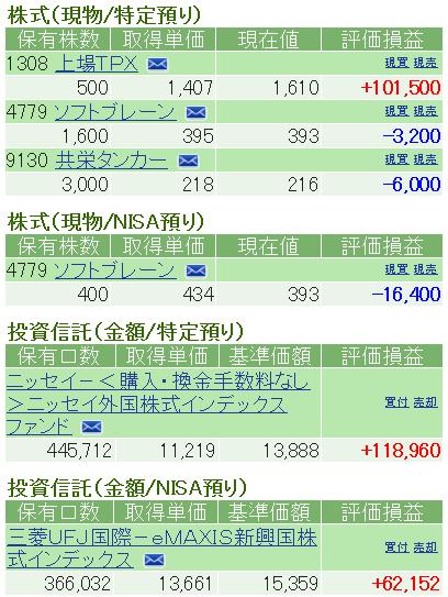 f:id:nakamuramail_46:20170906191433p:plain