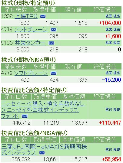 f:id:nakamuramail_46:20170907190550p:plain