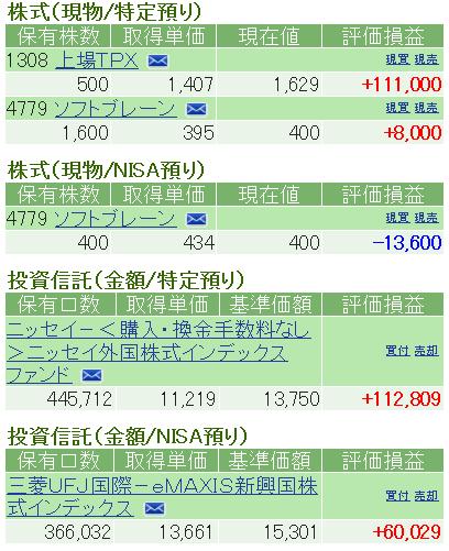 f:id:nakamuramail_46:20170911203637p:plain