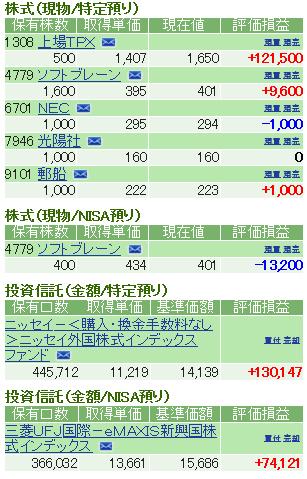 f:id:nakamuramail_46:20170914221708p:plain