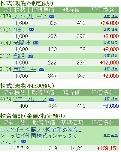 f:id:nakamuramail_46:20170920200549p:plain