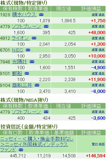 f:id:nakamuramail_46:20170929201530p:plain