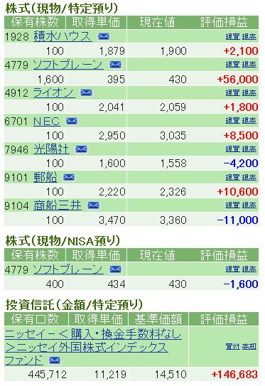 f:id:nakamuramail_46:20171002190408p:plain