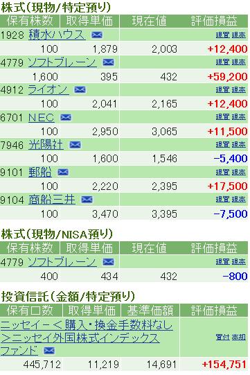 f:id:nakamuramail_46:20171016200006p:plain