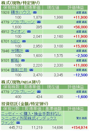 f:id:nakamuramail_46:20171018200520p:plain