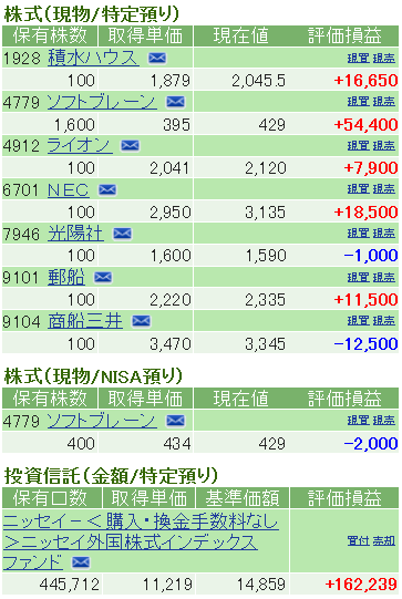 f:id:nakamuramail_46:20171025220253p:plain