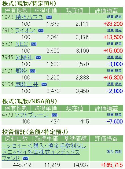 f:id:nakamuramail_46:20171031175018p:plain
