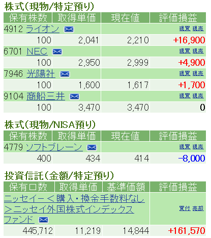 f:id:nakamuramail_46:20171101193544p:plain