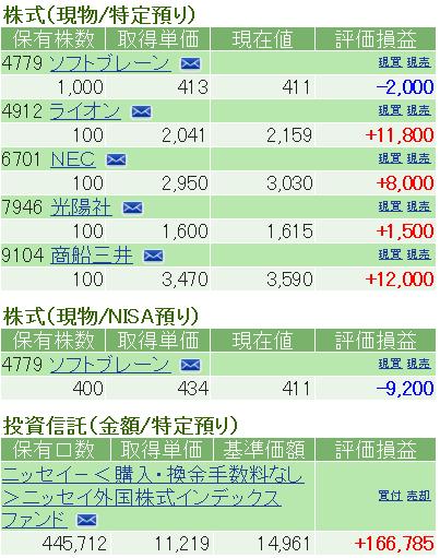 f:id:nakamuramail_46:20171102194841p:plain