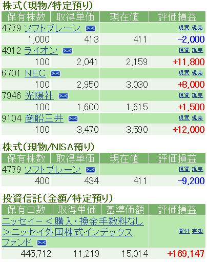 f:id:nakamuramail_46:20171103122616p:plain