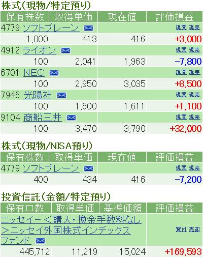 f:id:nakamuramail_46:20171108194452p:plain