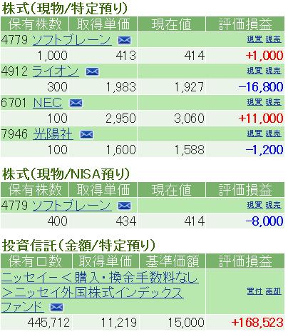 f:id:nakamuramail_46:20171109220101p:plain