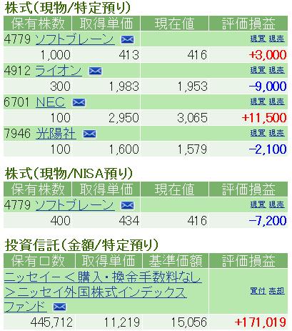 f:id:nakamuramail_46:20171111004255p:plain